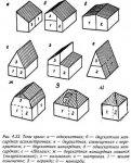 Форми дахів Деревяні будинки, будівництво деревяного будинку, деревяні двері та вікна